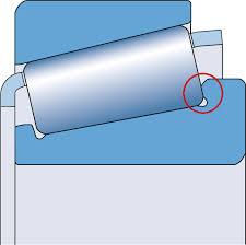Single Row Tapered Roller Bearings Skf