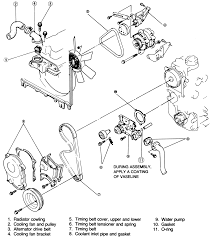 3 exploded view of the cooling system ponents used on the 1 998cc engine