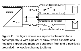 bipolar pv systems and the nec solarpro magazine figure 2 schematic for a contemporary 4 wire bipolar pv array