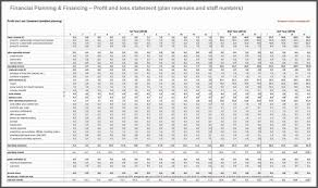 Startup Expense Sheet Barup Costs Spreadsheet Fashion Business Cost Sheet And Advice Free