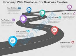 Road Map Powerpoint Roadmap Powerpoint Templates Roadmap Templates Roadmap Ppt