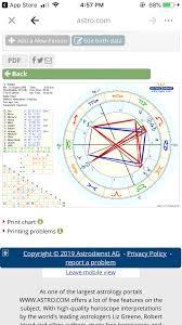 Birth Chart For Reddit Astrologers Album On Imgur