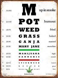 Amazon Com Marijuana Eye Chart Heavy Duty Metal Sign Home