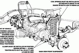 84 chevy pickup fuse box 84 image about wiring diagram wiring diagram 1982 chevy truck on 84 chevy pickup fuse box