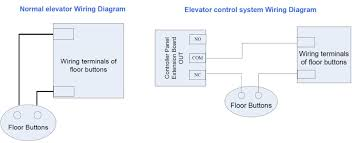 hid prox reader wiring diagram with elevator wiring diagram jpg Elevator Wiring Diagram hid prox reader wiring diagram with elevator wiring diagram jpg elevator wiring diagram free