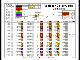Circuit Number Color Chart Pin By Priscilla Sawyer On Electronics Class In 2019