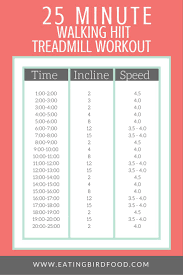 Treadmill Chart For Beginners A Walking Hiit Treadmill Workout To Get Your Heart Pumping