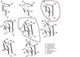 1998 blazer engine diagram chevy 43 98 belt data wiring diagrams o 1998 chevy blazer engine diagram 43 98 belt data wiring diagrams o serpentine