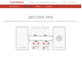 Google Charts Api For Qr Code Generator Scanova Qr Code Generation Api Overview Documentation