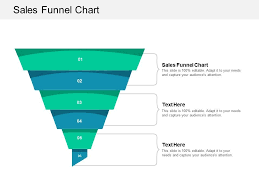 Powerpoint Funnel Chart Sales Funnel Chart Ppt Powerpoint Presentation Layouts