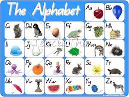 Free Printable Abc Chart Alphabet Chart Printable