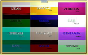 12 Tribes Of Israel Month Chart 12 Tribes Of Israel Colors 12 Tribes 12 Tribes Of Israel