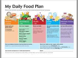 7 day diabetic meal plan diabetic meal planning worksheet free worksheets library