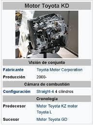 Manual Taller Toyota 1kd-ftv Y 2kd-ftv Diesel - Bs. 500,00 en ...