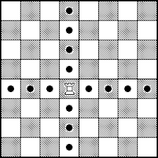 Chess Moves Chart Illustrated Rules Of Chess