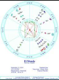 Astrologiacienciasageada Hashtag On Twitter