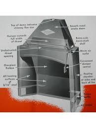 Gas Fireplaces  Heatilator Gas FireplacesFireplace Heatilator