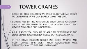 Tower Crane Lifting Capacity Chart Ce 611 Lect 9 Tower Cranes