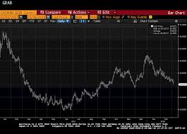 Great Graphic Is The Canadian Dollar A Buy Soon Against The
