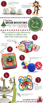 Best Developmental Baby Toys for Ages 3 to 6 Months http://www. Pin by Jennifer Rose on Pregnancy and after :)   Toys,