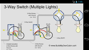 electric diagram of house wiring house wiring colors at Home Wiring Diagrams
