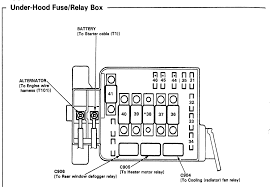 honda civic fuse box 2000 honda wiring diagrams