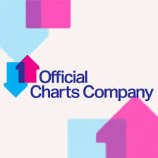 Uk Singles Chart Hits Daily Double Rumor Mill New Rules For U K Singles