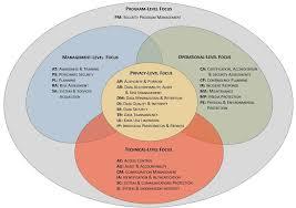 Wisp Business Plan Template Schablonpenseln Com