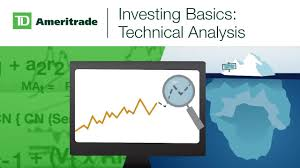 Investing Basics Technical Analysis