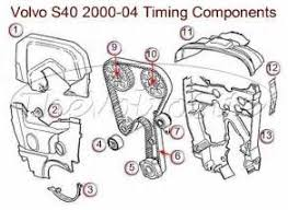 similiar s40 timing marks keywords volvo s40 timing marks diagram on volvo 2 9 engine timing belt