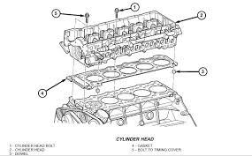 i have a sprinter the mercedes cylinder diesel graphic