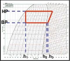 71 Hand Picked P H Chart For R22 Download