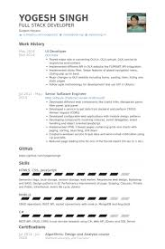 Database Developer Resume Template Cool Ui Developer Resume Template Commily