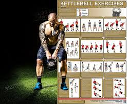 Kettlebell Workout Exercise Poster Chart Hiit Workout