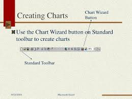 Grauer And Barber Series Microsoft Excel Chapter Four Ppt