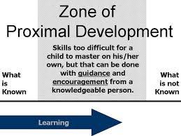 best lpc images developmental psychology zone of proximal development lev vygotsky