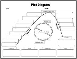 Story Plot Chart Worksheet Plot Diagram Posters Worksheets Teachers Pay Teachers