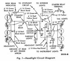 volvo truck wire diagram automotive wiring diagrams headlight circuit diagram of 1958 ford cars