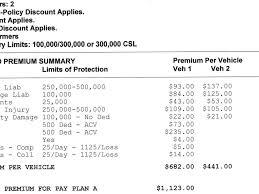 car insurance quick quote uk 44billionlater