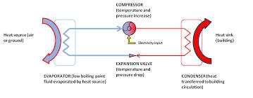 ruud air handler wiring diagram images ruud air handler wiring schematic for air to heat pumpforwiring harness wiring diagram