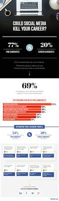 best ideas about facebook profile student survey infographic is your facebook profile hurting your job search inside facebook
