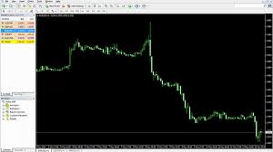 Metatrader 4 Trading Platform Chart Menu And Timeframes