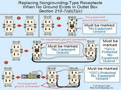 electrical diagram for bathroom bathroom wiring diagram ask me electrical wiring electrical wiring in the home outlet question neutral wire hot