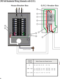 gfci outlet wiring diagram and adorable carlplant arresting how to how to wire a gfci outlet with 3 wires at Wiring Diagram For Gfci Receptacle