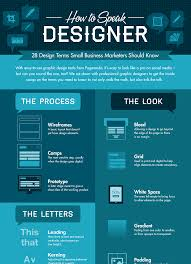 Words Associated With Graphic Design Graphic Design Words Everyone Should Know Infographic