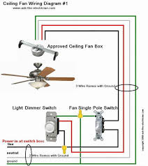 ceiling fan wiring diagram 1 for the home pinterest ceiling house wiring diagram symbols at House Wiring Connection Diagram