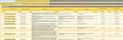Что делать когда сертификат соответствия нужен срочно  Сертификат соответствия свидетельствует о том что продукция отвечает требованиям Технических регламентов Таможенного союза и требованиям других технических