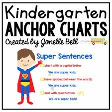 What Is A Sentence Anchor Chart Worksheets Teaching