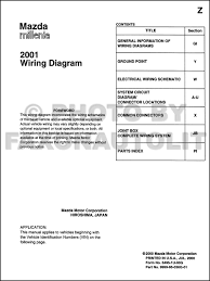 2001 mazda tribute wiring diagram manual 2001 2005 mazda tribute radio wiring diagram 2005 auto wiring diagram on 2001 mazda tribute wiring diagram