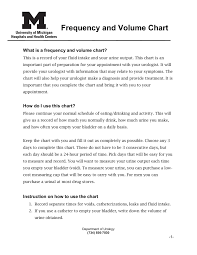 Frequency And Volume Chart Pages 1 5 Text Version